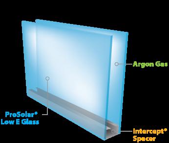 reflections 5500 standard igu